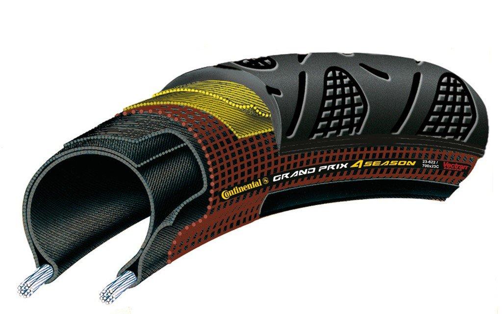 Continental Grand Prix 4 Season 700x23   Tyres