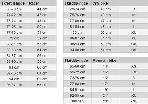 hvilken størrelse cykel